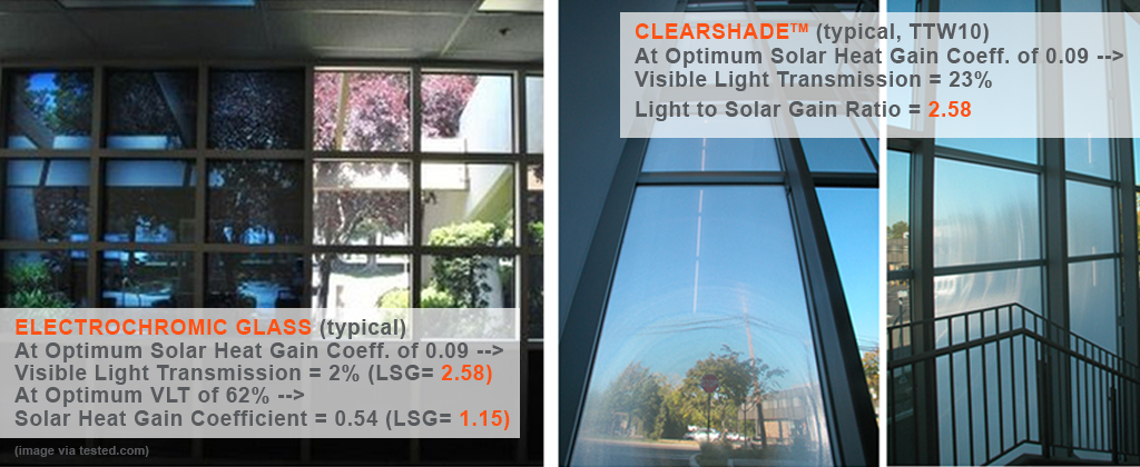Electrochromic vs ClearShade