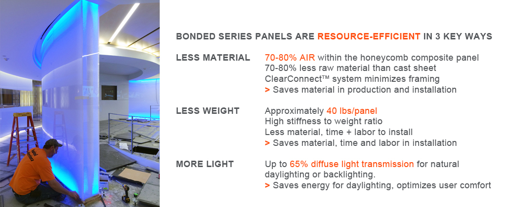 Bonded Series panels are resource efficient in 3 key ways LEED - banner