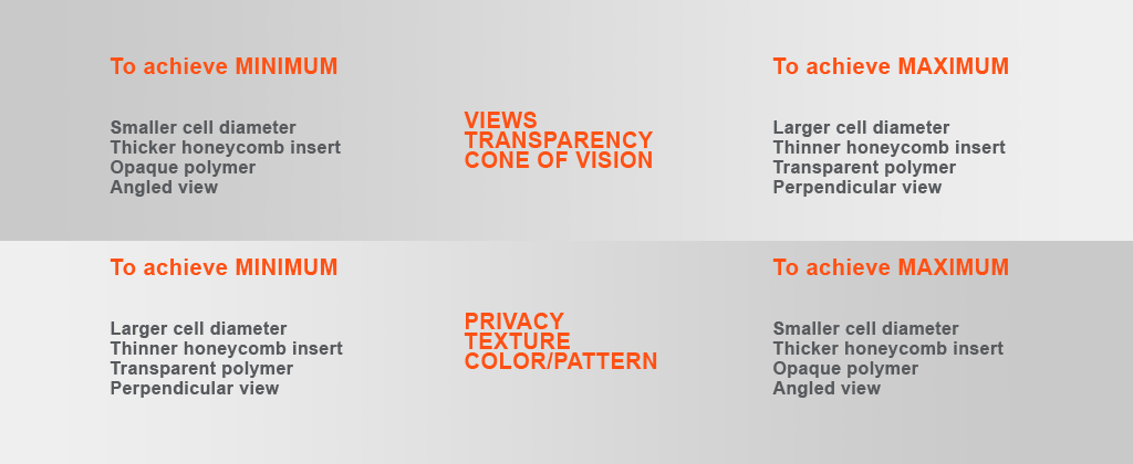 Transparency factors- banner