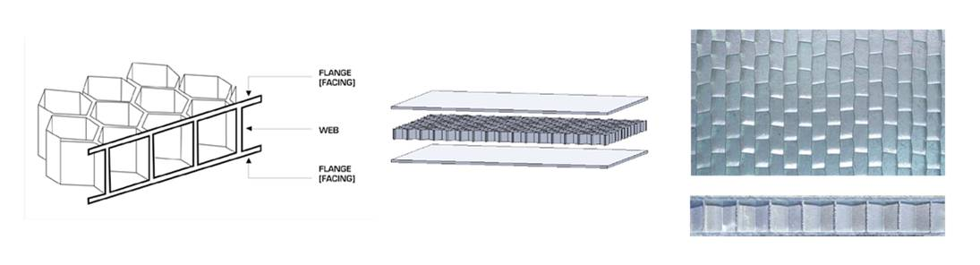 Panelite Bonded Series Translucent Honeycomb Panels structural efficiency i-beams