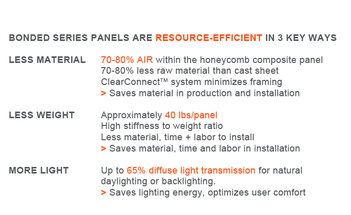 Bonded Series panels are resource efficient in 3 key ways LEED - text